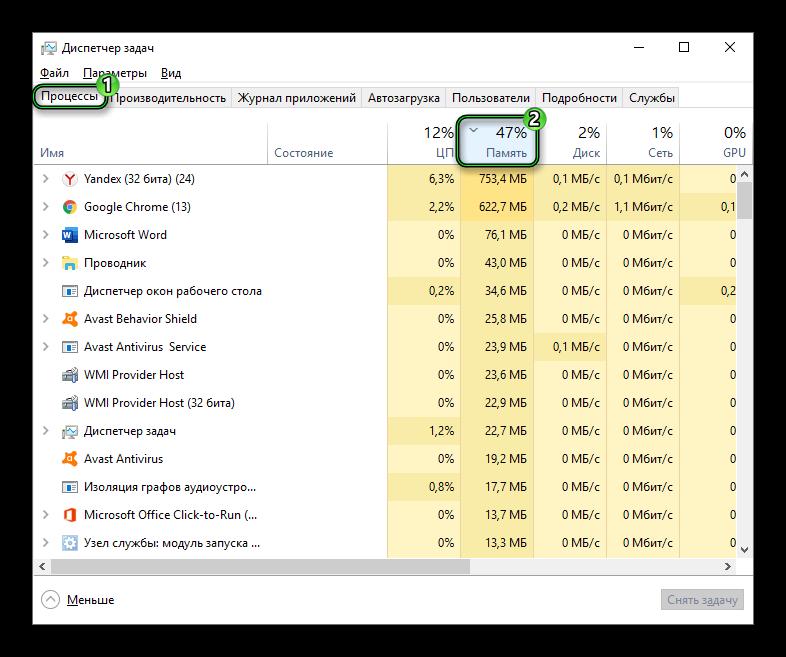 Просмотр свободной оперативной памяти в Диспетчере задач Windows